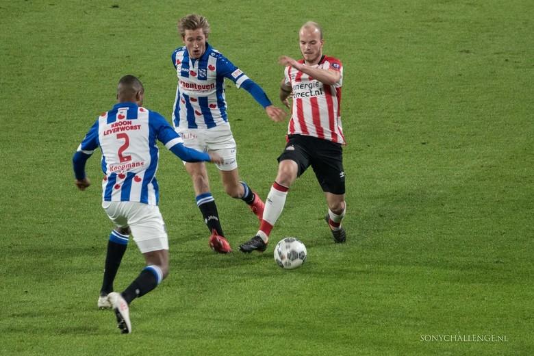 Eredivisie  - www.sonychallenge.nl