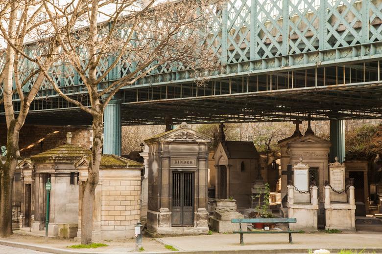 mont martre - Cimetière de Montmartre (het kerkhof van Montmartre), officieel Cimetière du Nord, is het bekende kerkhof van de wijk Montmartre in Pari