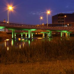 Rotterdams viaduct
