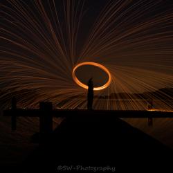 Spinning Weel