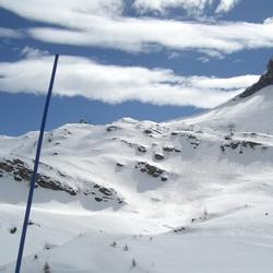Wintersport uitzicht