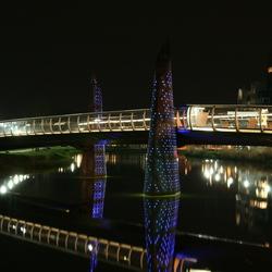 De Fietsbrug