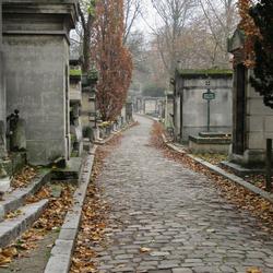Kerkhof Parijs